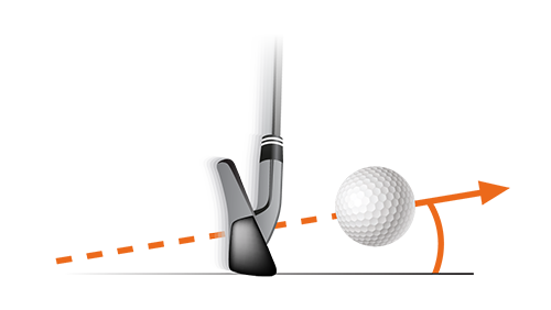 TrackMan Launch Angle
